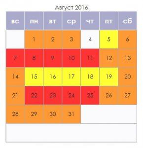 Лунный календарь рыбака на август 2016 года по дням