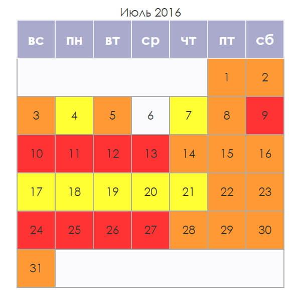 Лунный календарь рыбака на июль 2016 года