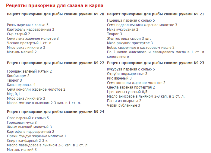 prikormka-svoimi-rukami005