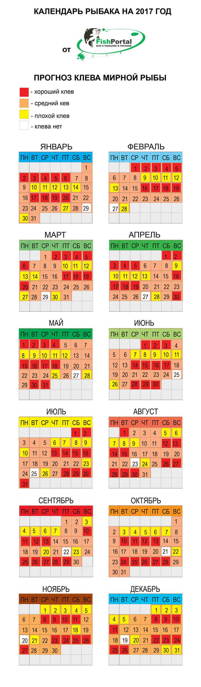 Календарь рыбака на 2017 год