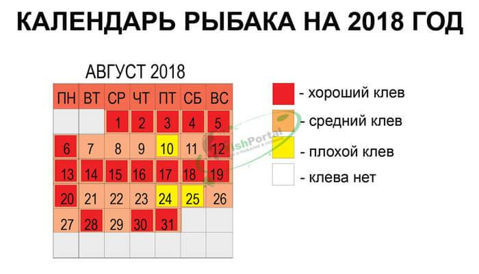 Лунный календарь рыбака на август 2018 года фото инфографика по дням