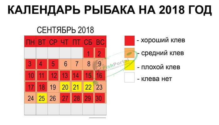 Календарь рыбака на сентябрь 2018 года по дням